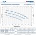 Відцентровий насос Pedrollo 2CPm 25 / 16C (230V)