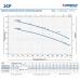 Центробежный насос Pedrollo 2CP 32/200C (380V)