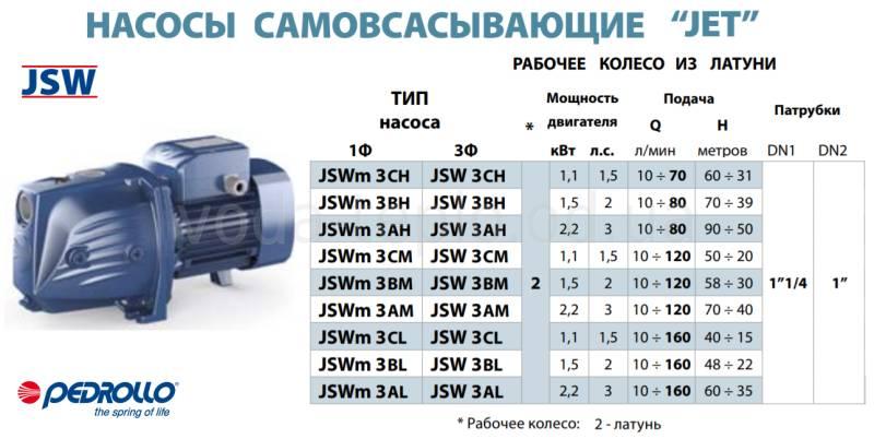 JSW3 2