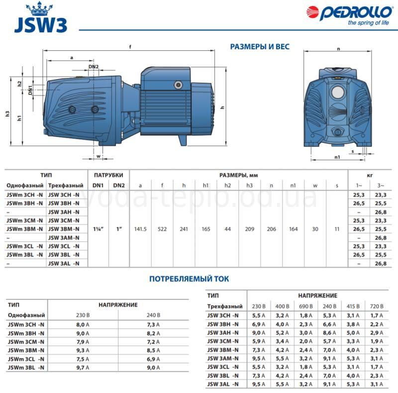 JSW3 5