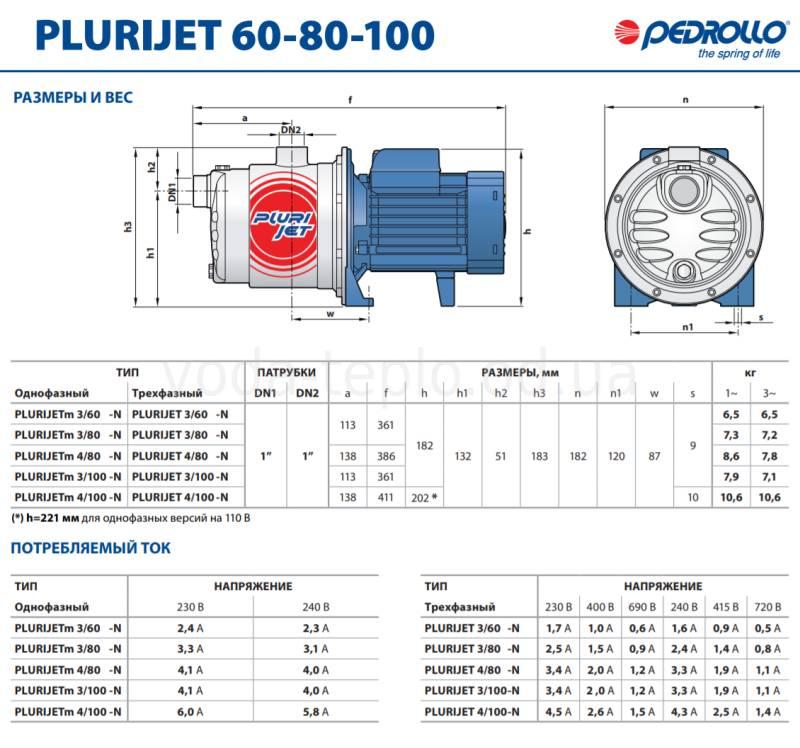 PluriJet 60-80-100- 4