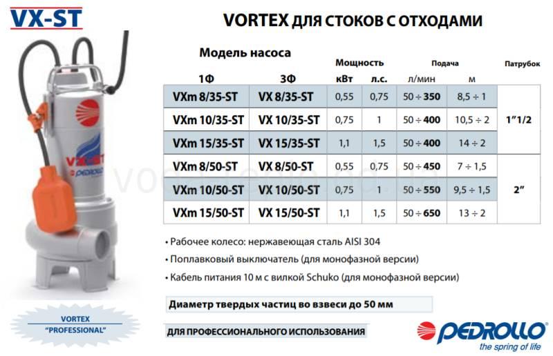 VX-ST