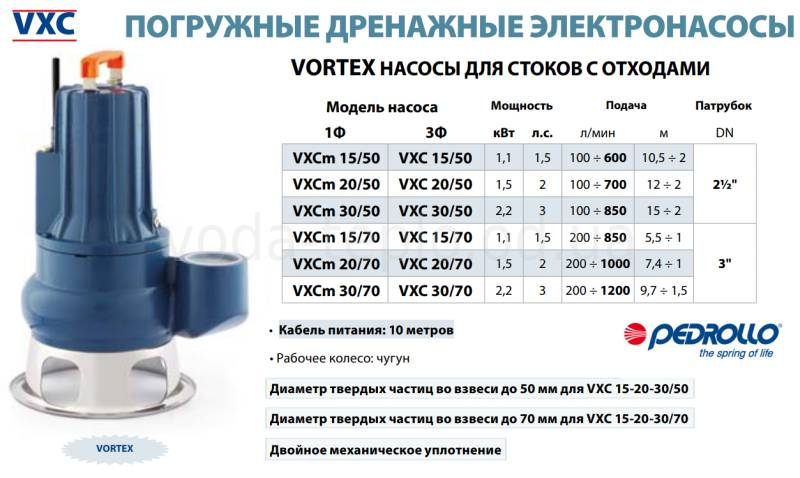 VXC 1